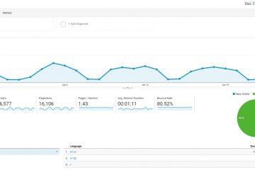 Quais métricas devo saber para uma análise de marketing por email?