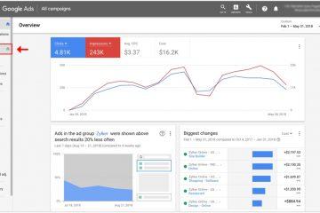 Como criar campanhas publicitárias com o Google Ads ou o Facebook Ads?