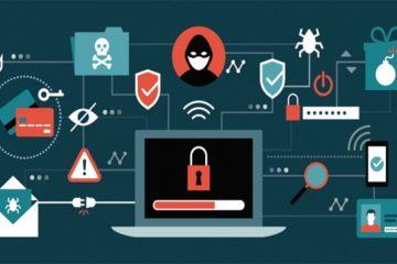 Como evitar ataques cibernéticos?