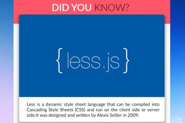 O que é Menos CSS e como funciona?