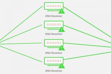 Ataque DDoS O que é, como funciona e como se defender contra eles?