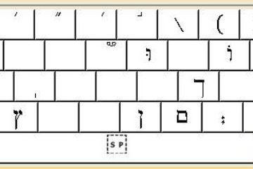 Como colocar o teclado em hebraico para qualquer dispositivo? Guia passo a passo