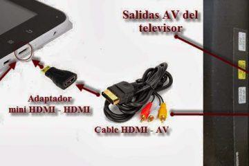 Como conectar o tablet à televisão SmartTV de maneira simples e sem problemas? Guia passo a passo