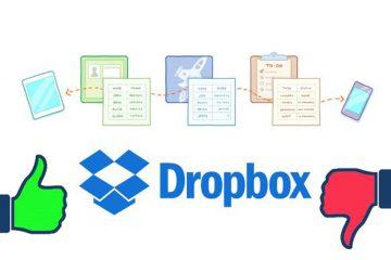 Quais são as melhores alternativas para o Dropbox para hospedar dados na nuvem? Lista 2019