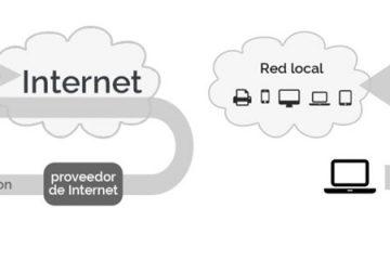 Como configurar, criar e conectar-se a uma VPN a partir do seu telefone Android? Guia passo a passo
