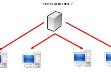 Como habilitar o DHCP no Windows para ter Internet via Ethernet ou Wifi? Guia passo a passo