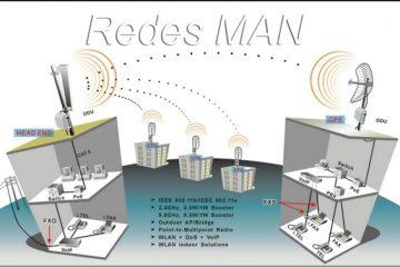 Rede MAN: O que é, quais os tipos existentes e para que são utilizadas essas redes de área metropolitana?