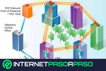 Rede CAN: O que são, tipos e para que são usadas essas redes de área geográfica limitada?