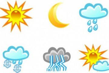Clima, as melhores aplicações
