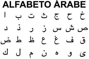 Como colocar o teclado em árabe para qualquer dispositivo? Guia passo a passo