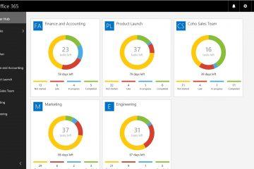 Como ativar uma conta do Office 365 ou Microsoft Office 2018 sem problemas