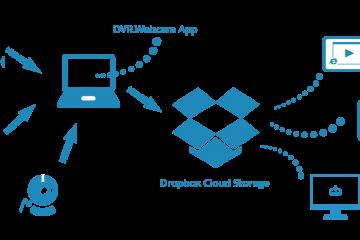 Como instalar o Dropbox e criar uma conta de uma maneira muito simples?