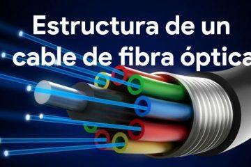 Quais são as diferenças entre conexões ADSL e fibra ótica? Qual é o mais rápido?