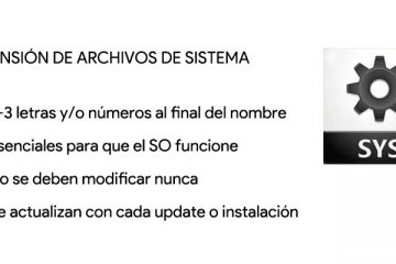 Extensão de arquivo do sistema; O que são, para que servem e que tipos existem?