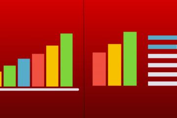 Como fazer um gráfico de barras vertical facilmente