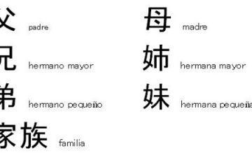 Como colocar o teclado em japonês para qualquer dispositivo? Guia passo a passo