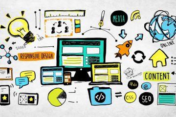 Como anunciar nas redes sociais e criar uma estratégia de mídia social imparável? Guia passo a passo