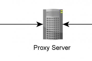 Como ocultar meu endereço IP