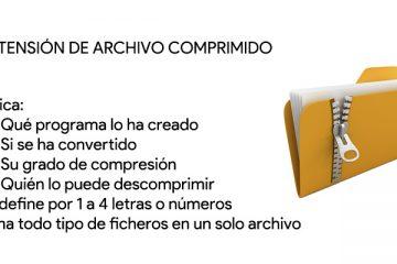 Extensão de arquivos compactados O que são, para que servem e que tipos existem?