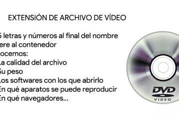 Extensão de arquivos de vídeo O que são, para que servem e que tipos existem?