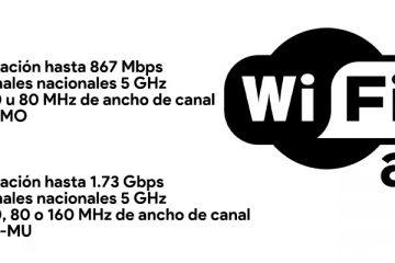 WiFi AC: o que é e como é diferente das gerações anteriores?