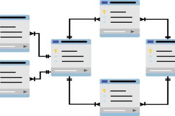 Como excluir um banco de dados no MySQL fácil e rápido? Guia passo a passo