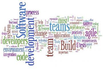O que são padrões de design Java?