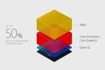 Estes são os Mac OS X El Capitan compatíveis com Mac